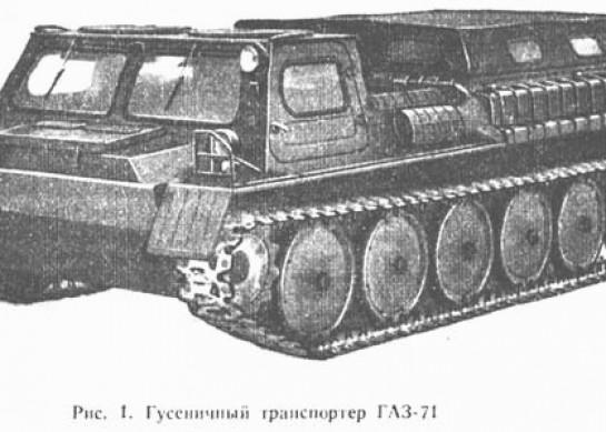 GT-SM