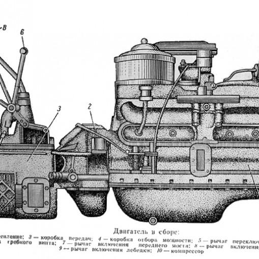ZiS-123
