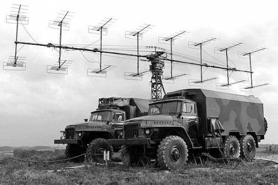 Radiolokátory